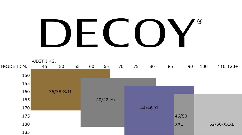 9b2dce97 Seamless Shorts Hvid- Cykelshorts i microfiber - Indershorts